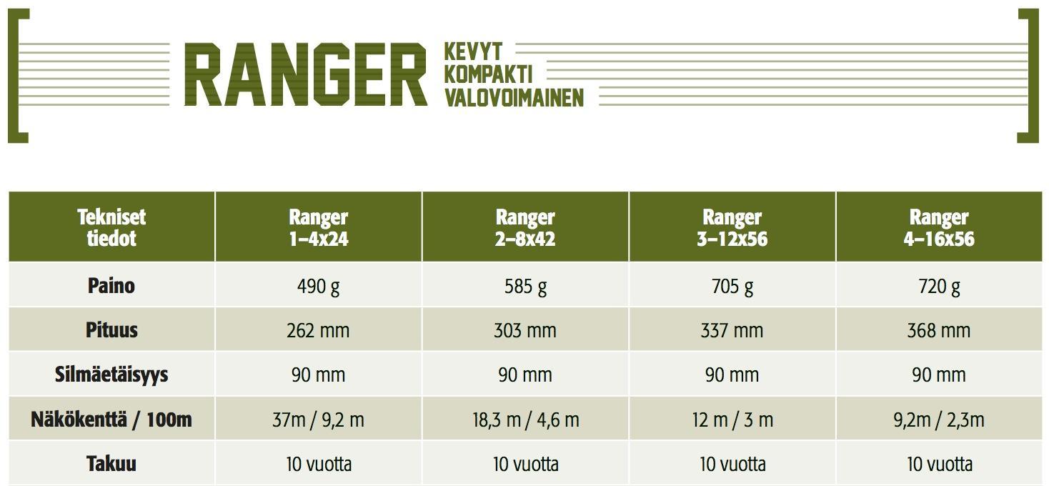 Steiner Ranger   Sako Oy
