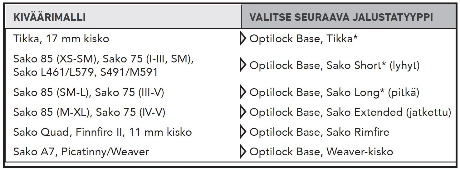 Optillock 1. Valitse Optilock-jalusta